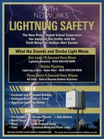 Severe Weather Preparedness Week
