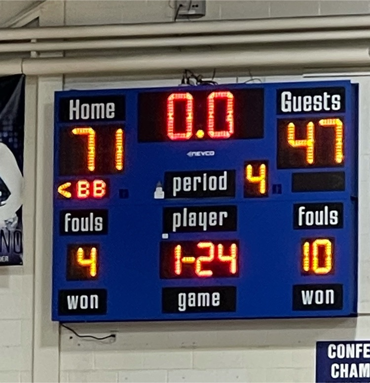 Blue Devils get the win!
